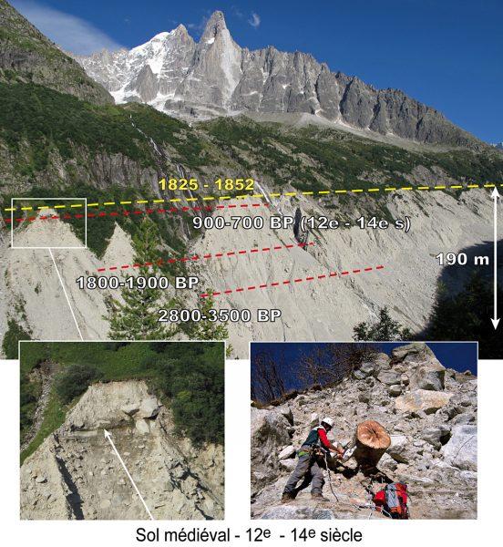 Moraine latérale droite de la Mer de Glace. A gauche: le solmédiéval localisé 10-12 m sous la crête de la moraine. A droite: prélèvement d'un tronc de pin cembro.