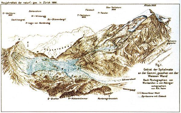 Dessin provenant de l'expertise du géologue Albert Heim