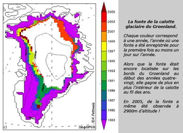 Perspectives d'évolution de l'inlandsis sur 1200 ans